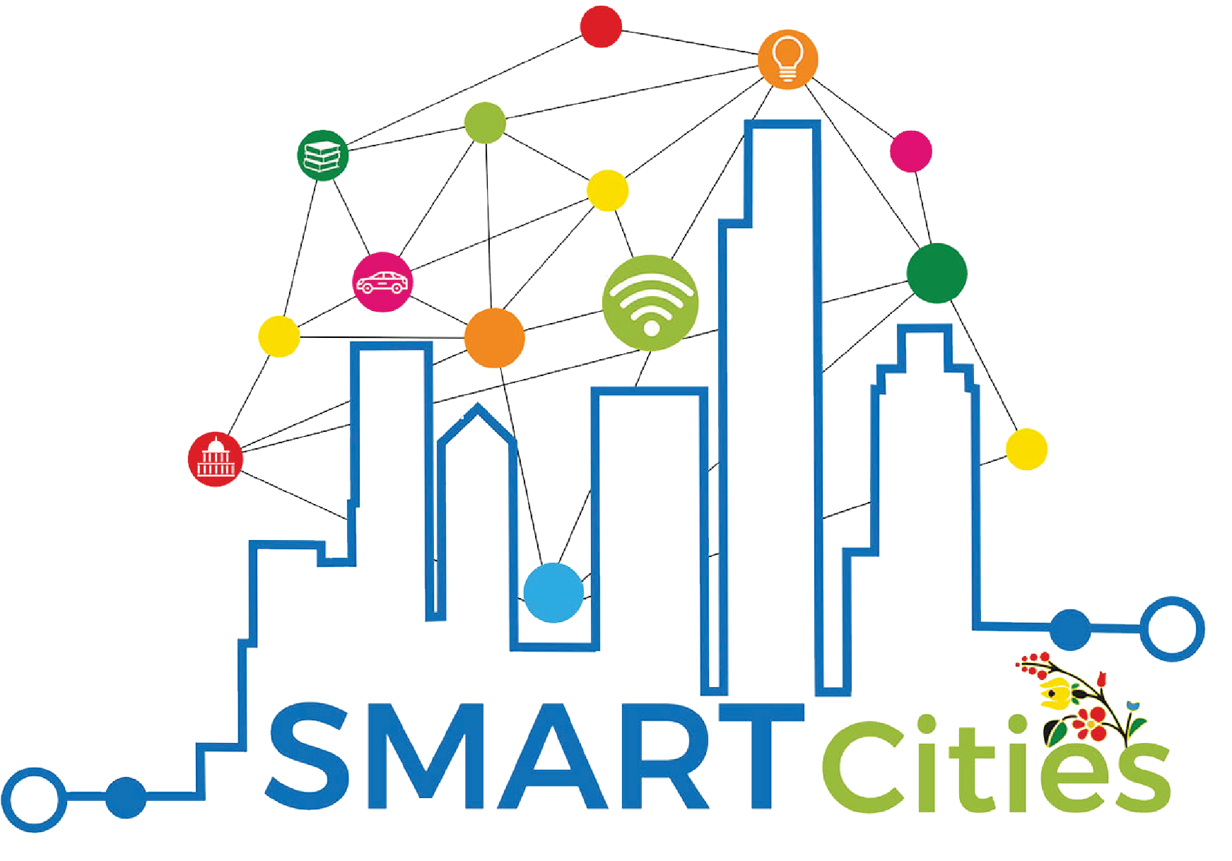 smart cities2